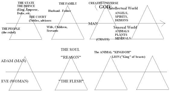 Hierarchies in Analogy